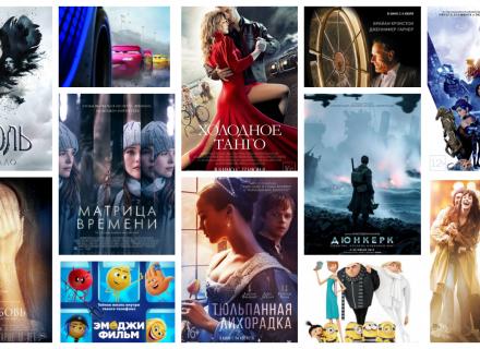 Самые ожидаемые фильмаы лета 2017 КультКино cultofcinema.com